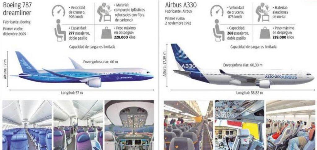 aviones boa